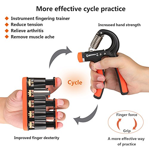 Hand Grip Strengthener(22 88lbs) & Finger Exerciser(3 9 lbs) (Pack 2), Finger Flexibility and Hand Grip Strength training for Guitar Practice, Physical Therapy & stress relief Non slip!