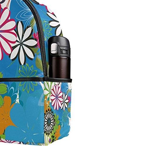 Poliéster Única De Pinllg Talla Multicolor Mochila Mujer Para Bolso txBp8wqf