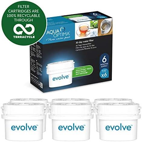 Aqua Optima EVS602 Evolve - Pack de 6 meses , filtros de agua 6 x 30 días, Fit BRITA Maxtra (no * Maxtra +): Amazon.es: Hogar