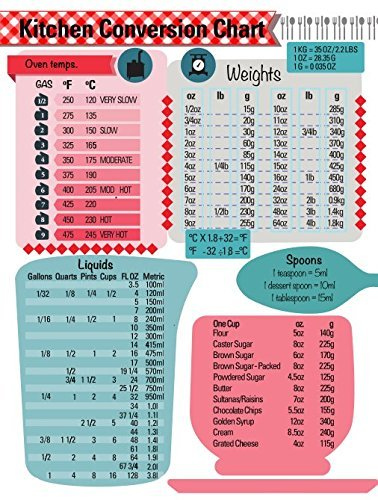 Weight Loss Measurement Chart Units Of Measurement Weight