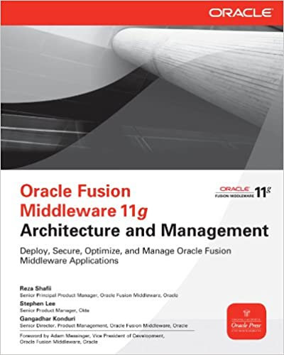Beautiful oracle 11g Architecture Pdf