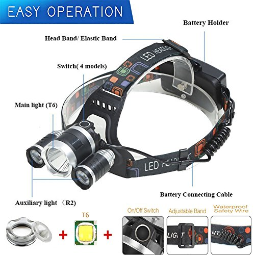 DABASO Rechargeable Headlamp,Adjustable Headband and 90 Degree Moving Light,8000 Lumen Waterproof LED Headlight with 4 Brightness Modes for Running Camping Cycling Fishing Hunting Climbing by DABASO (Image #1)