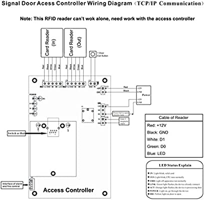 Card Swipe Wiring Diagram Wiring Diagram