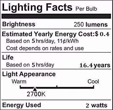 CRLight 2W Dimmable LED Candelabra Globe Bulb, E12 Base, 2700K / 3500K / 4000K