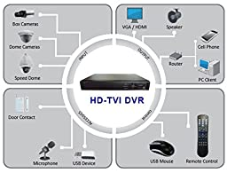 16CH HD-TVI & AHD 1080p@30fps Recording H.264 True-HD DVR w/ 1TB HDD BNC HDMI VGA Output Mobile Phone Accessible Real Time Recording for Home Office (Work w/ HD-TVI & AHD, Standard Analog & IP Cam)