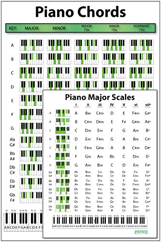 """Piano Chord Poster (12""""x18"""") & Major/Minor Scale Chart (8.5""""x11"""") Combo - Educational Charts for Pianists Songwriters & Producers. Perfect Guide for Learning to Play Keyboard and Write Music."""