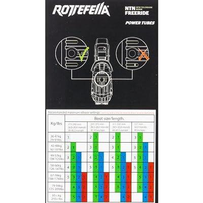 Scarpa Rottefella NTN Freeride Power Tubes Soft (Green)