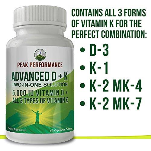 ADVANCED Vitamin D 5000 IU + ALL 3 Types Of Vitamin K By Peak Performance. Vitamin D3 and Vitamin K2 MK-7 (MK7) K2 MK4 K1 Supplement! 60 Small & Easy to Swallow Vegetable Capsules / Pills (5000 IU) by Peak Performance Coffee (Image #8)