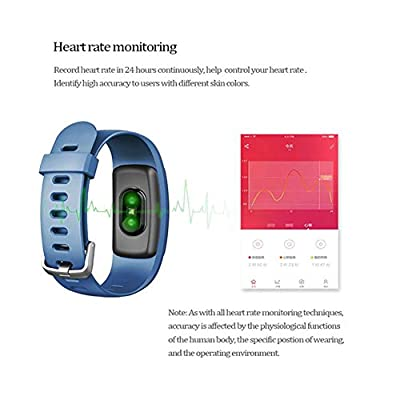"""Smart Bracelet, Bluetooth 4.0 Heart Rate Monitor with 0.96"""" Panel, Pedometer, GPS & Auto Sleep Tracking, Best Fitness Tracker for Iphone 7/6S/SE, Ipad, Samsung Galaxy S8/S7/Edge(No Blood Pressure)"""