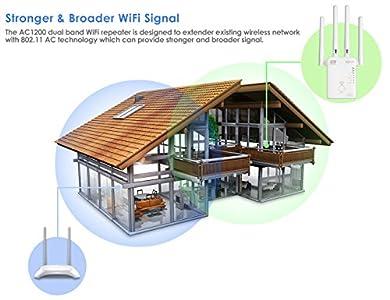 qoosea r p teur wi fi r p teur avec routeur dual band. Black Bedroom Furniture Sets. Home Design Ideas