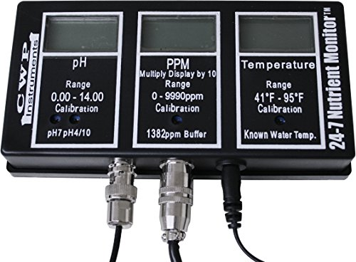 24-7 Nutrient Monitor by CWP Instruments