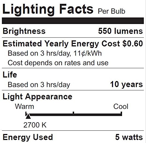 SYLVANIA 60 Watt Equivalent, G25 LED Light Bulb, Soft White Color 2700K, Made in the USA with US and Global Parts, 2 Pack
