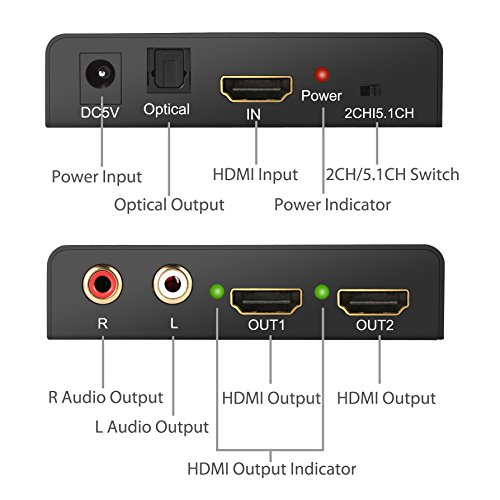 CAMWAY 1x2 4K HDMI Splitter with Audio Extractor Converter + Optical + RCA  R/L Stereo Analog Outputs Video Audio Splitter Adapter Support 5 1CH/2CH