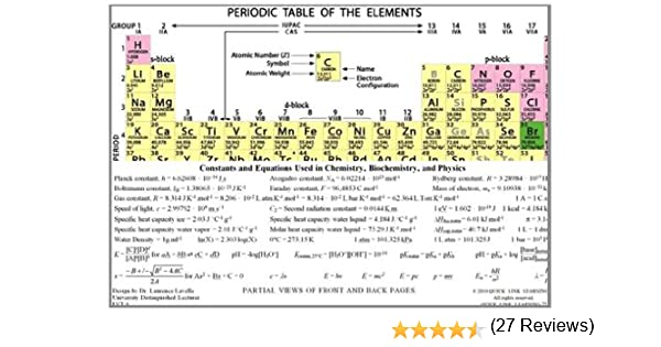 Laminated Color Periodic Table and Formula Sheet for Chemistry ...