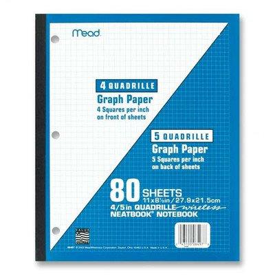 Wireless Neatbook, 1-Sub, Quad Rule, 11''x8-1/2'', 80 Sheets, White [Set of 3]