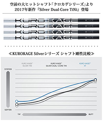 三菱レイヨン KUROKAGE Silver Dual-Core TiNi (クロカゲシルバー デュアルコア) ウッド用カーボンシャフト (USA直輸入品) B076P7RJFQ 50/S 50/S