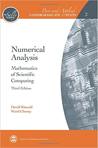 Numerical Analysis Mathematics Of Scientific Computing Pdf