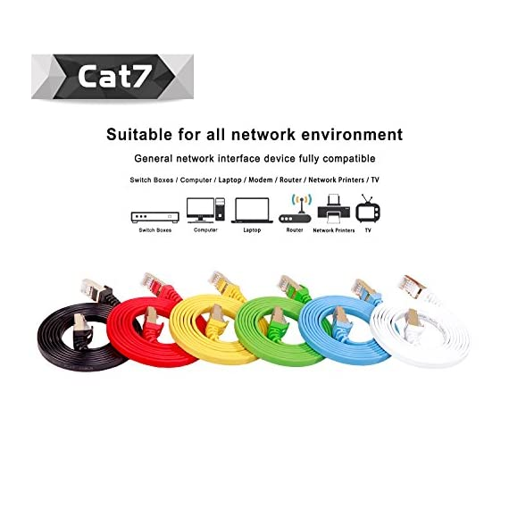 Cat 7 Shielded Ethernet Cable 5 ft 6 Pack (Highest Speed Cable) Cat7 Flat Ethernet Patch Cables - Internet Cable for Modem, Router, LAN, Computer - Compatible with Cat 5e,Cat 6 Network 4 ✔High Quality: Made of 4 shielded twisted pairs (STP) of copper wire with gold plated contact pins in each RJ45 Connector. This provides great resistance to crosstalk, noise, and interference. ✔High Speed: Supports 600MHz high-speed data transfer for server applications, cloud storage, video chatting, high definition video streaming, and gaming. Cat7 cables are the best generation. ✔High Compatibility:The Class F channel and Cat7 cable are compatible with cat5, cat5e, and cat6. Class F has less cross-talk and system noise past than Class E thanks to intelligent shielding.