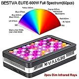 BESTVA SAMSUM Series 600W COB LED Grow Light Full