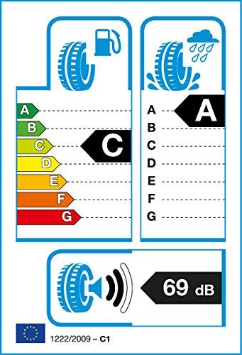 MICHELIN PRIMACY 3-225//45//17 91W Pneumatici Estivi Autovetture A//C//69dB