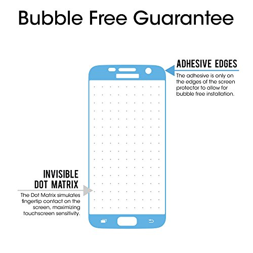 Amfilm Bye Bye Bubble Samsung Galaxy S Tempered Glass Screen Protector