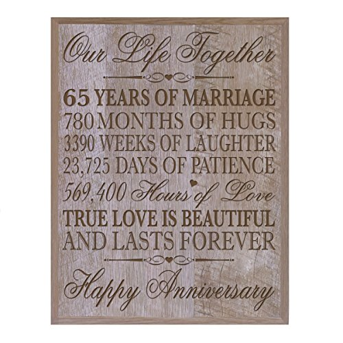 65 Wedding Anniversary Gift: 65th Wedding Anniversary Wall Plaque Gifts For Couple