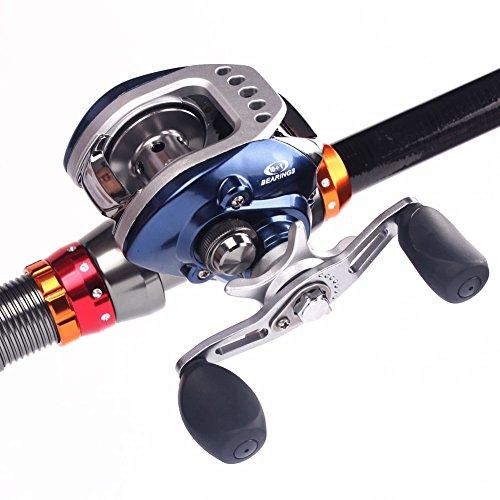 Sougayilang baitcaster baitcasting fishing reels how to for Fishing reels baitcaster