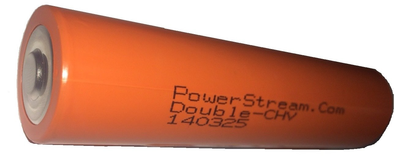 Image result for Ditch that the Batteries