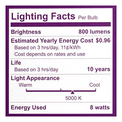 Philips LED A19 Non-Dimmable 800-Lumen, 5000-Kelvin, 8-Watt (60-Watt Equivalent) Light Bulb, E26 Medium Base, Daylight, 16-Pack