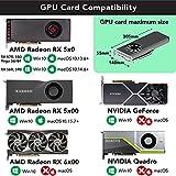 Sonnet eGPU Breakaway Box 750 - External GPU Chassis