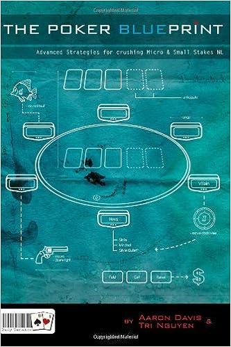 The Poker Blueprint: Advanced Strategies for Crushing Micro