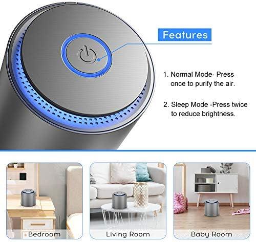 Purificateur d'air maison avec HEPA Véritable 99.97% Filtration Ultra Silencieux