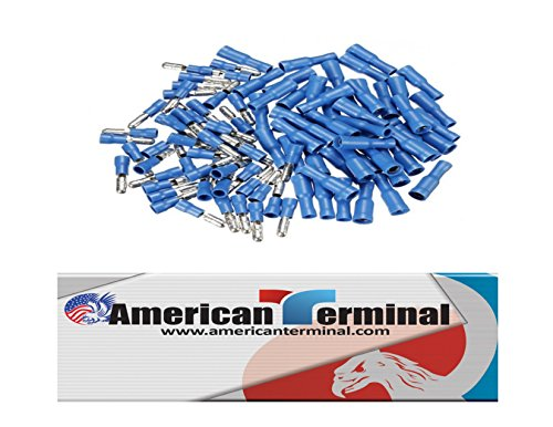 American Insulated Wire - 2