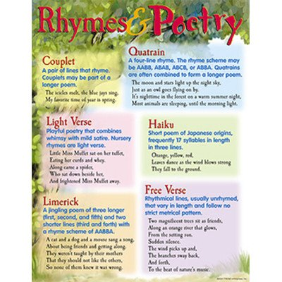 Rhymes and Poetry Chart [Set of 3]
