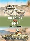 Bradley vs BMP: Desert Storm 1991 (Duel)