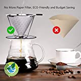 Vencino Pour Over Coffee Dripper, Paperless