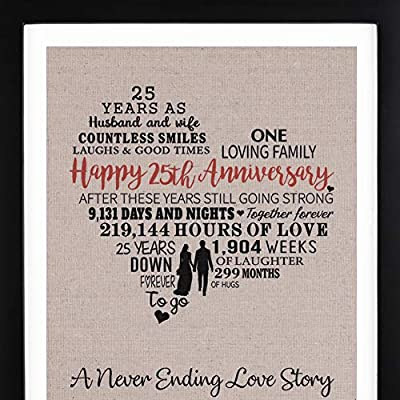 be31b3c984def Amazon.com  25th Wedding Anniversary Gift Burlap Print with Frame ...