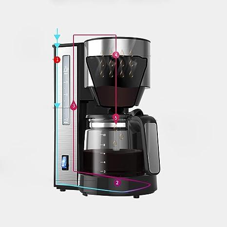 BCXGS Cafetera Utiliza Paneles de Acero Inoxidable, Máquina de ...
