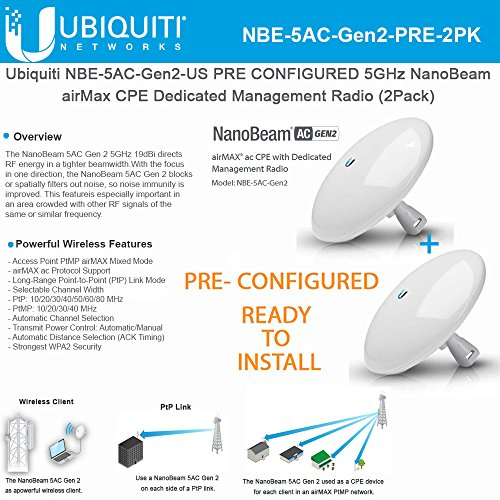 Ubiquiti NBE-5AC-Gen2-US (x2) PRECONFIGURED 5GHz NanoBeam airMax ac CPE Dedicated Management Radio ( 2 Units) by UBNT