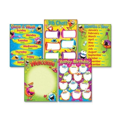 Wholesale CASE of 15 - Trend Classroom Basics Frog-tastic Learning Chart -Learning Chart Combo Pack, Frogtastics, Basics, 6/PK, MI