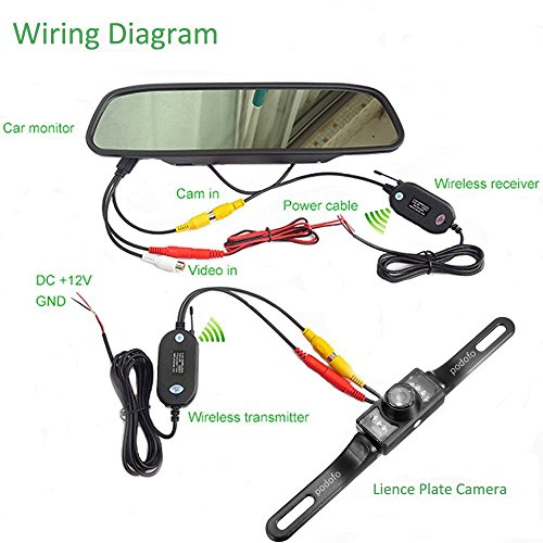 Tft reversing camera wiring diagram free download wiring amazon com podofo 4 3 car tft lcd mirror monitor wireless backup camera wiring diagram tft reversing camera wiring diagram asfbconference2016