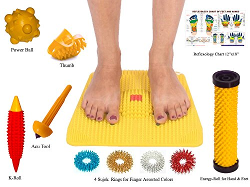 Acupressure Mat With Magnets Pyramids For Pain Relief And