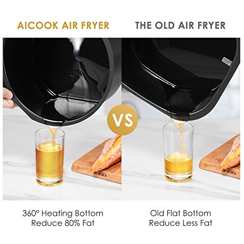 Air Fryer, Aicook Cooking Memory Function Air Fryer, Anti-Shedding Coating,Overheating Protection,LCD Digital Touchscreen,Nonstick Basket 1500W Hot Air Fryer,Auto off Function,6 Cooking Preset,3.4Qt