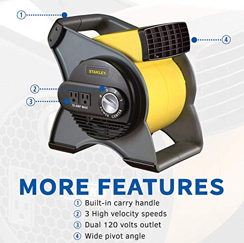 STANLEY 655704 High Velocity Blower Fan - Features Pivoting Blower and Built-in Outlets Floor Dryer