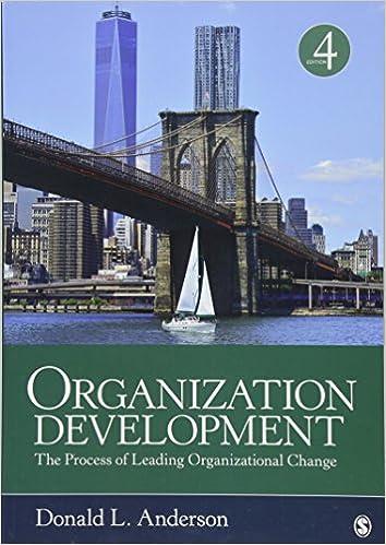 amazon organization development the process of leading