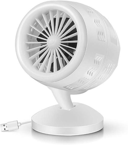 LFLZCP Ventilador de Mano, Mini Ventilador de Escritorio USB, Potente Ventilador Turbo con circulador de Aire, Ventilador silencioso, Funcionamiento a 2 velocidades ...