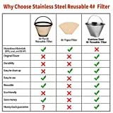 #4 Reusable Permanent Cone Coffee Filters, 8~12 Cup