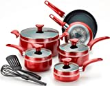 T-fal C924SC Matisse Nonstick Thermo-Spot Cookware Set, 12-Piece, Red