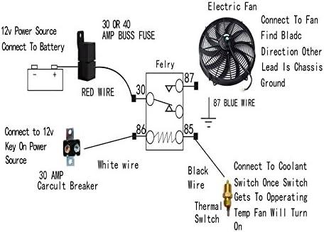 Vintage Electric Radiator Fan Wiring Diagram Sbc -Stratos Center Console Wiring  Diagram | Begeboy Wiring Diagram SourceBegeboy Wiring Diagram Source