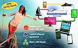 Boat Command GPS Tracking Monitoring Protection Yacht Fishing Sailboat Battery Telematics Alerts Remote Control